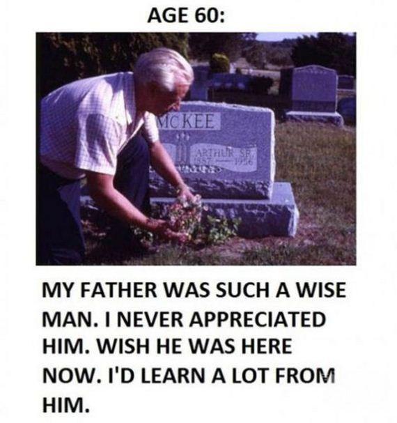 مراحل العمر بين الأب والإبن 1017